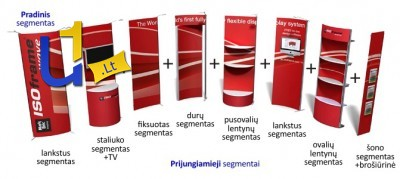 """Kompaktiški mobilūs stendai """"ISOframe"""" (aliuminiai), lanksti konstrukcija"""